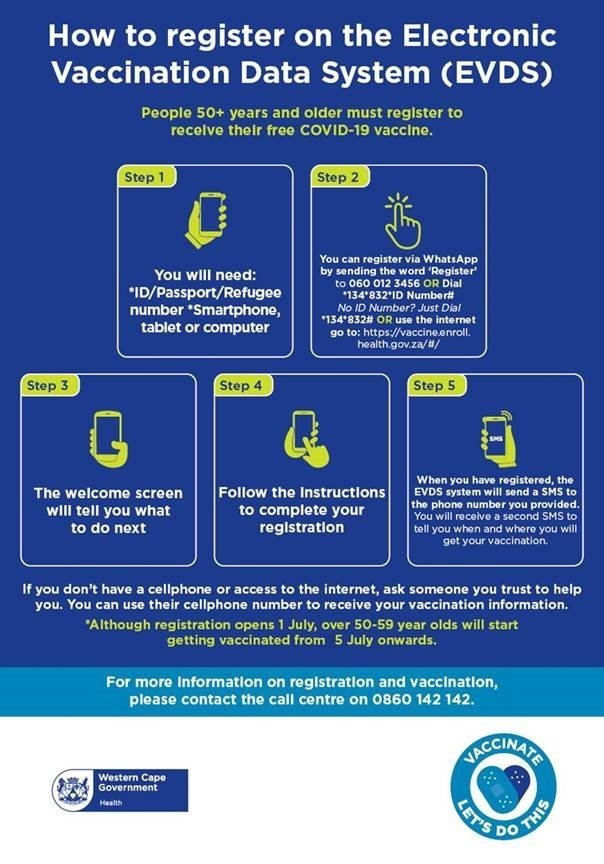 How To Register On Evds Let S Do This